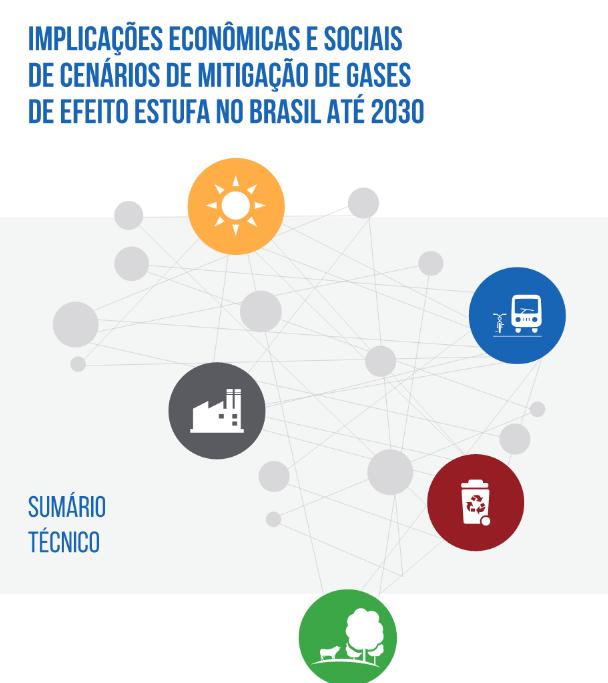 IES-Brasil – Implicações econômicas e sociais de cenários de mitigação de gases de efeito estufa no brasil até 2030